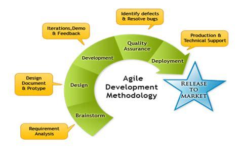 Resume Objective For Software Engineer - kerrobymodelsinfo